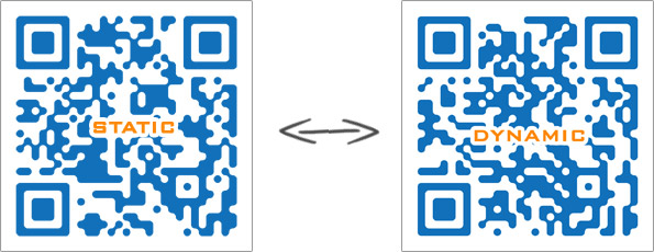 Dynamic vs. Static QR Code Example